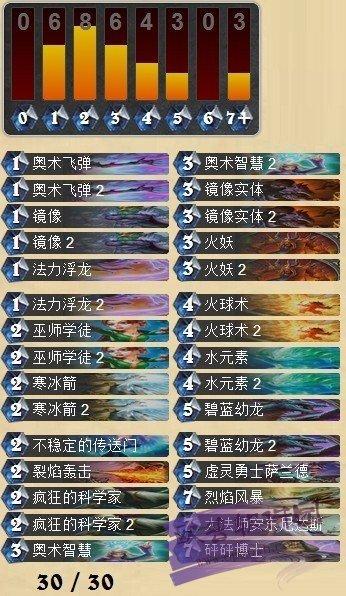 炉石传说2016精通火妖法卡组分享