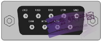 Z-Tek USB转串口驱动 支持win8/win10